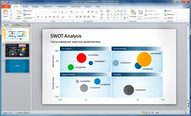 SWOT Analysis Concept Slides For PowerPoint