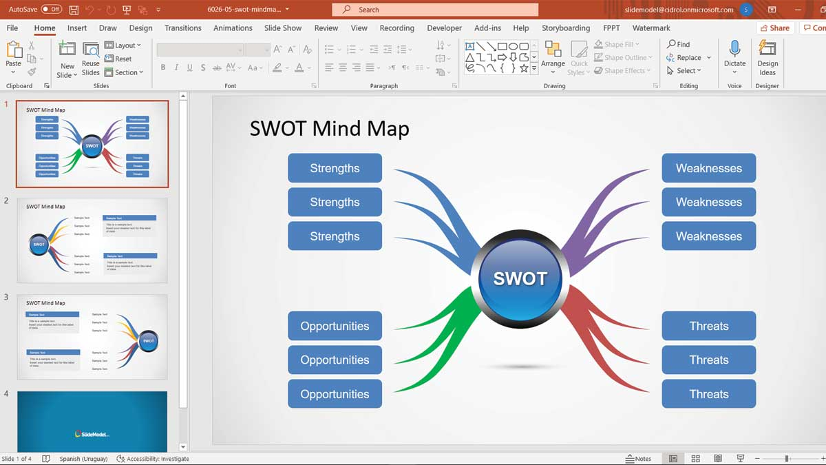 SWOT Mind Map For PowerPoint