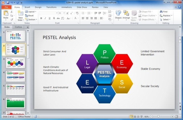 Sample PESTEL Analysis