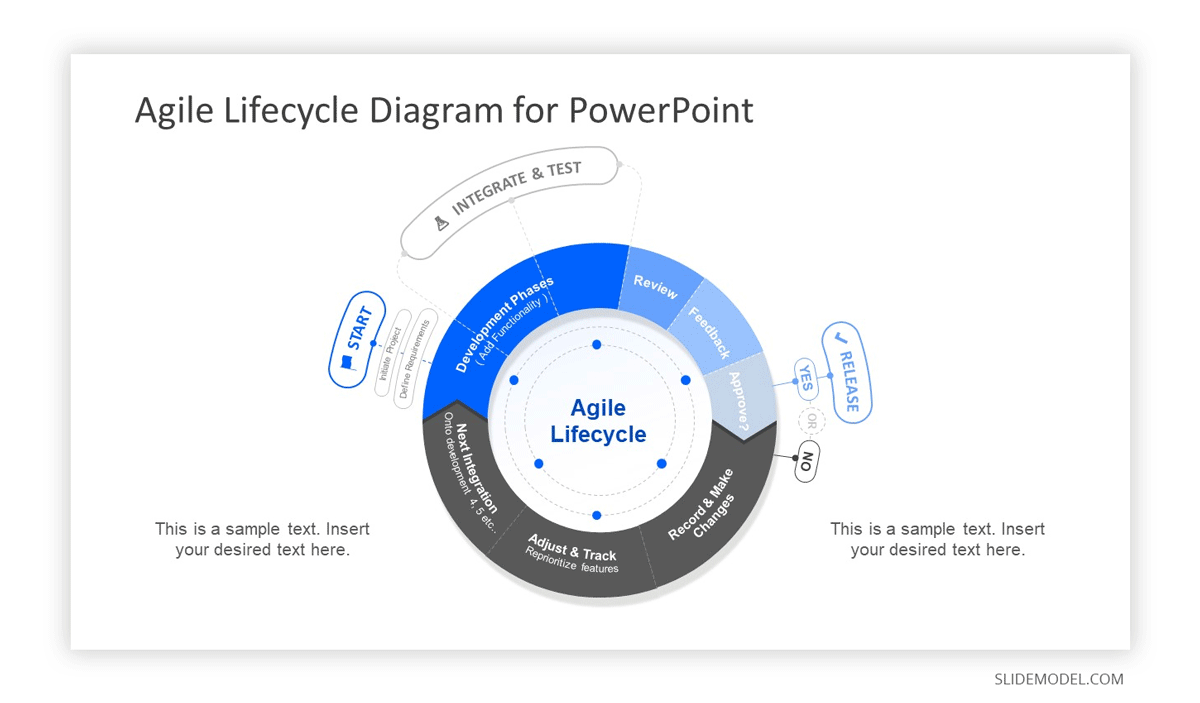 Agile Lifecycle Presentation template