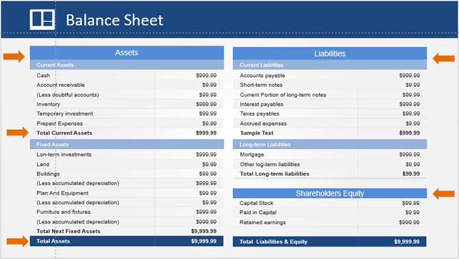 Balance Sheet PowerPoint Table