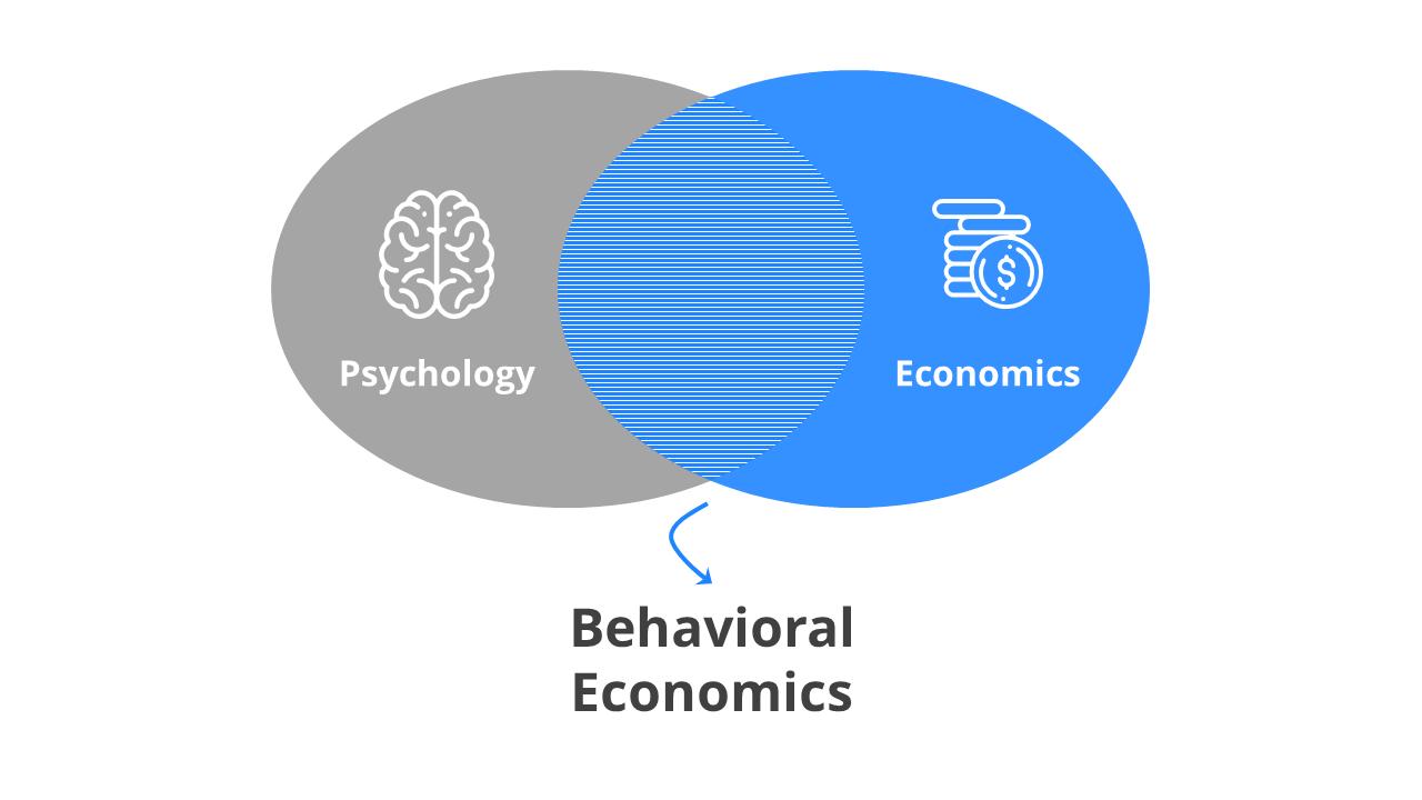 Behavioral Economics Venn Diagram