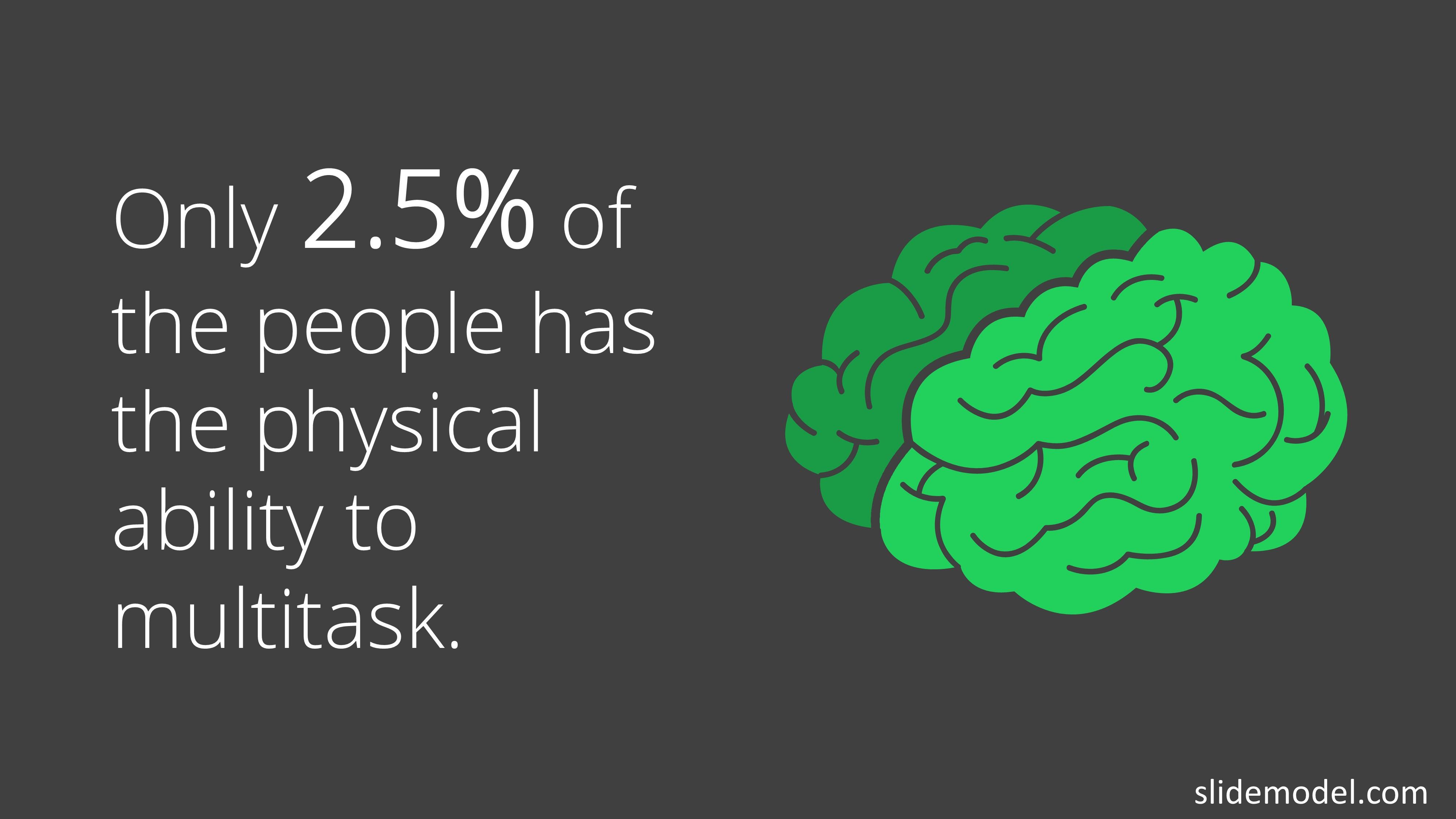 PPT Brain multitasking
