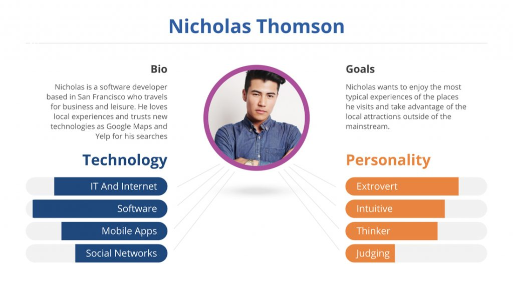 PPT Templates buyer persona Analysis with an image placeholder