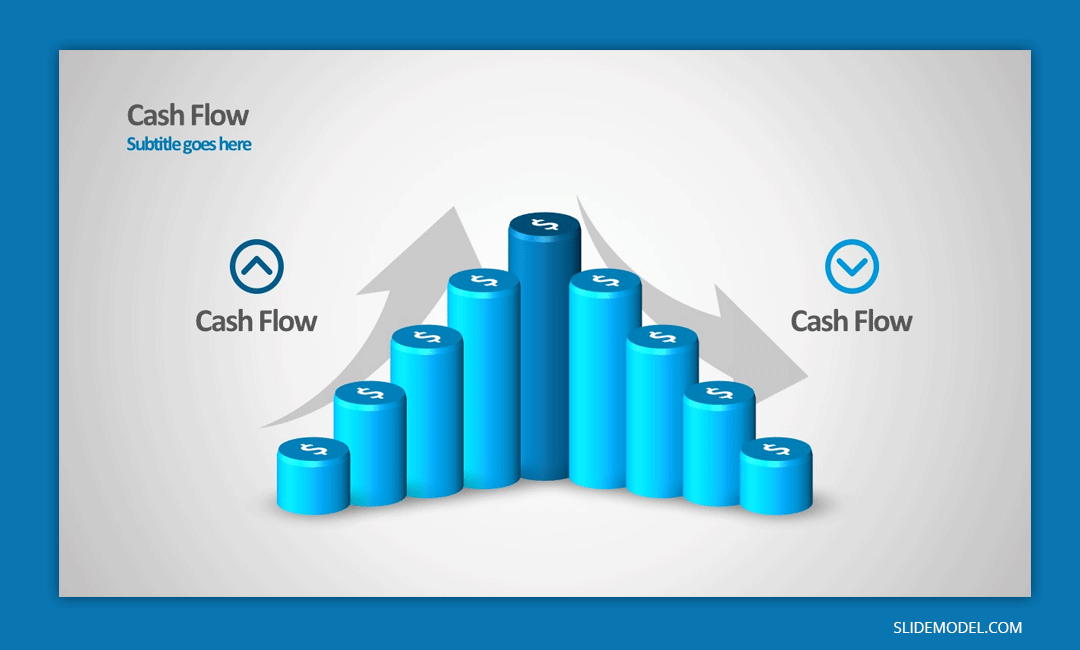 Cashflow Finance Consulting Success