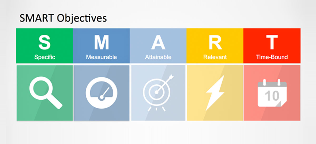 PowerPoint Template SMART Objectives
