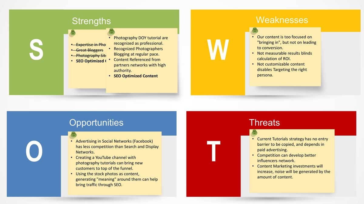 SWOT Analysis with Sticky Notes PowerPoint Template