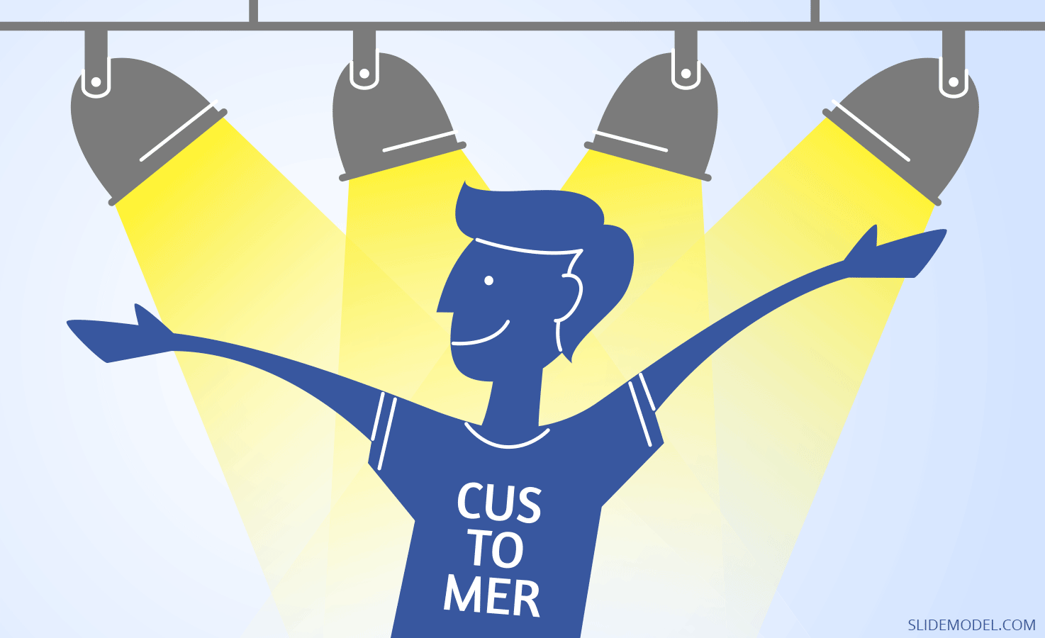 Why Customer Centricity Will Win You More Business (in 2020)
