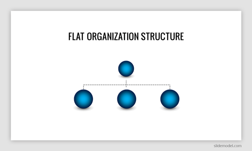 Flat Organization Structure Slidemodel