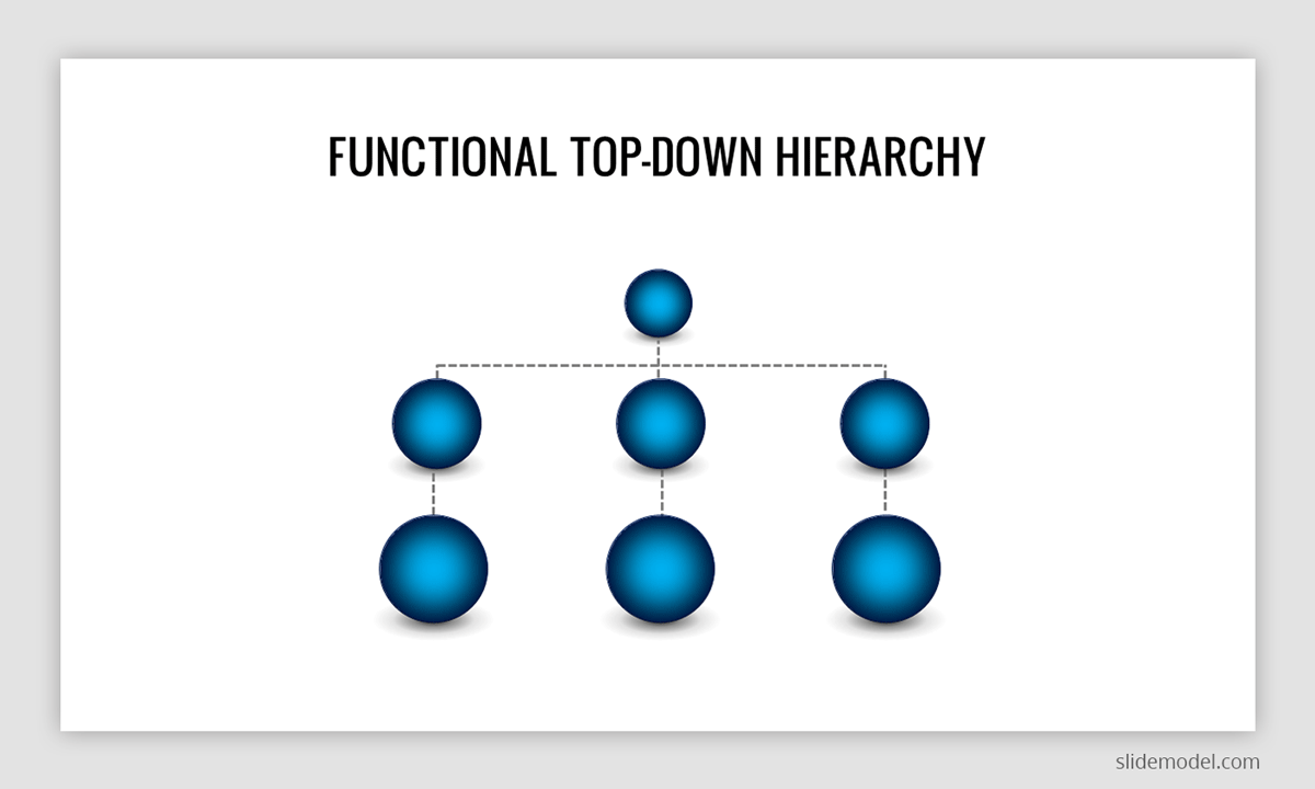 Functional Top-Down Hierarchy