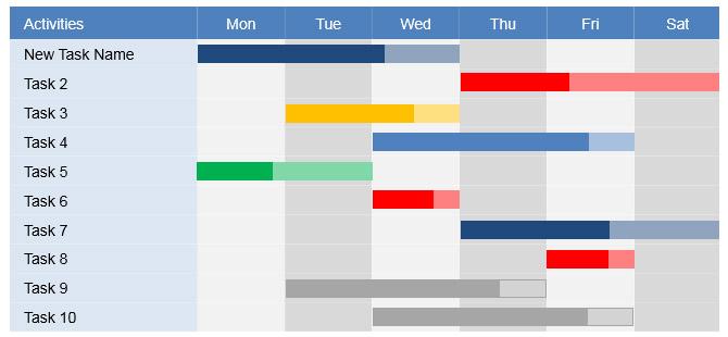 How to Edit a Gantt Chart PowerPoint Template - SlideModel