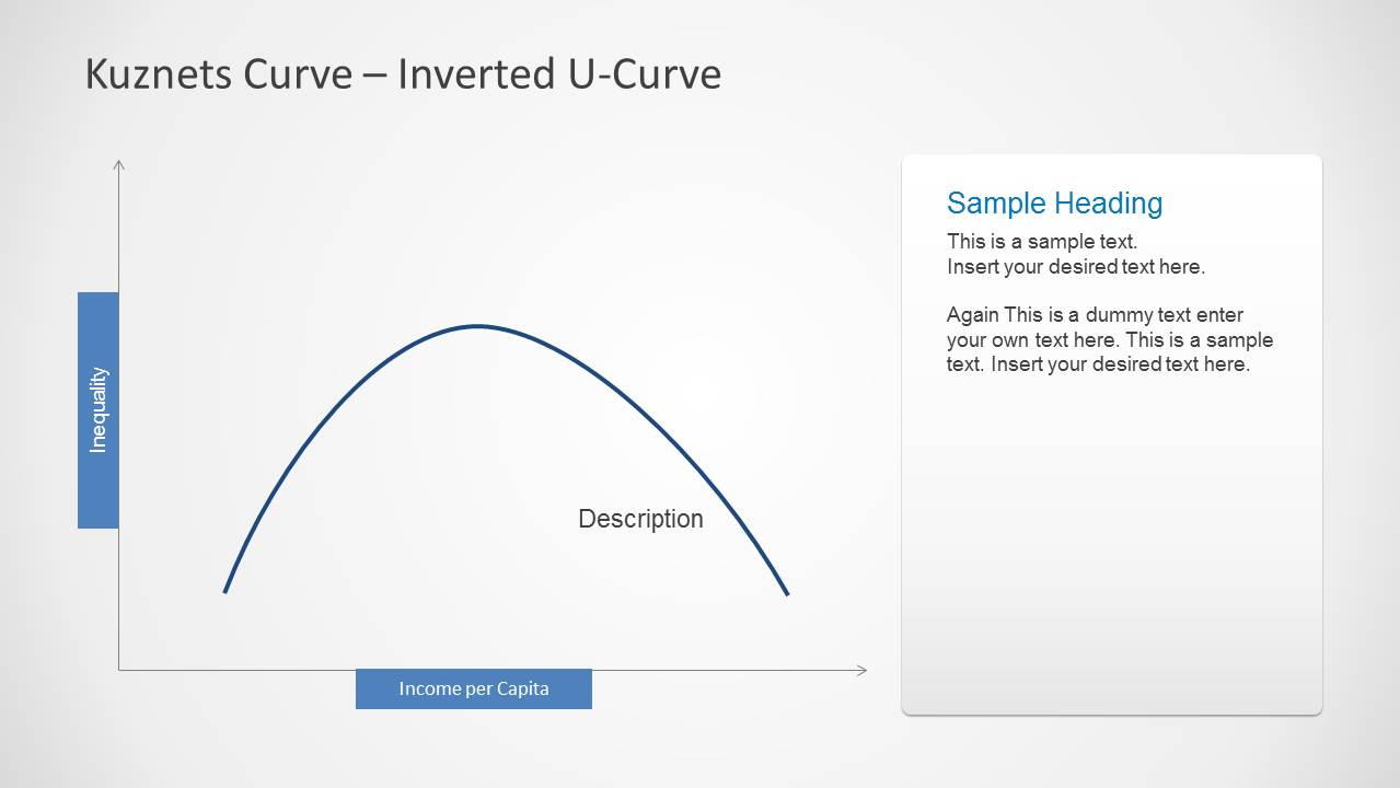 kuznets curve inverted u curve for powerpoint