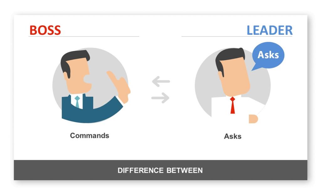 Leader Vs Manager Slide Template for PowerPoint