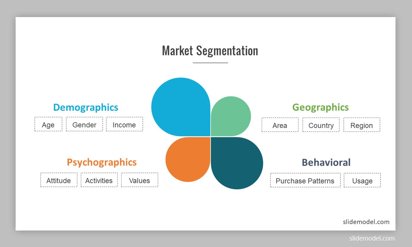Market Segmentation Slide PowerPoint template