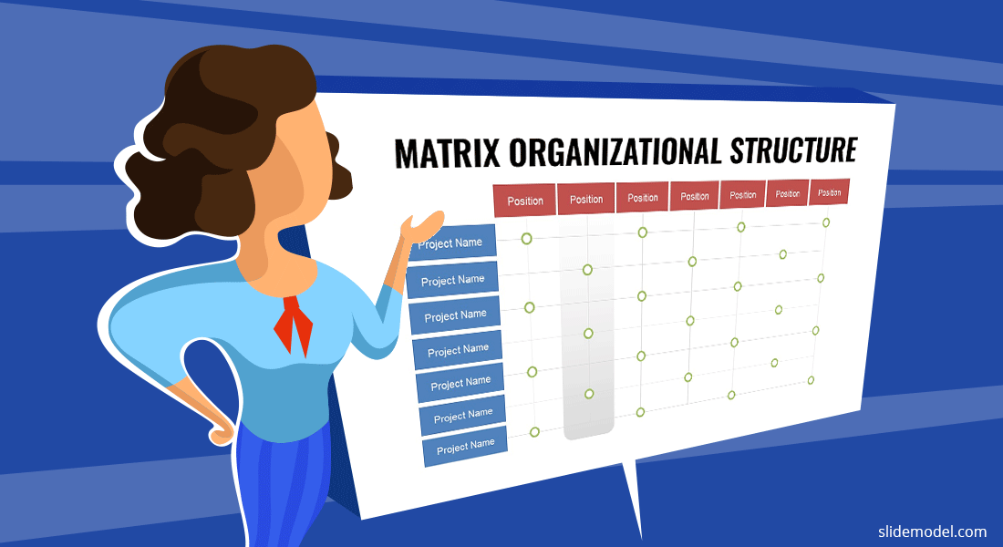 Matrix Organizational Structure - Is it the right structure for your company?
