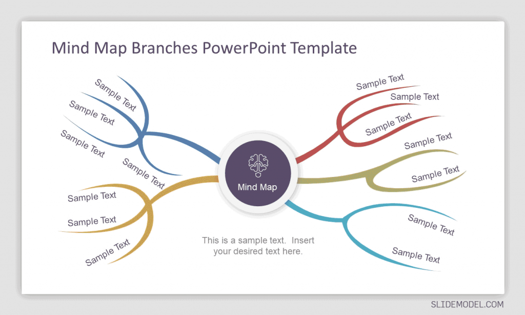 Mind Mapping PowerPoint Template - Concept Map