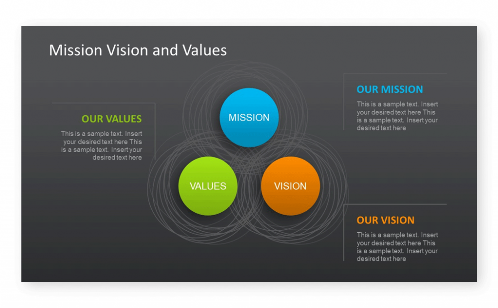 Mission and Vision and Values PowerPoint template
