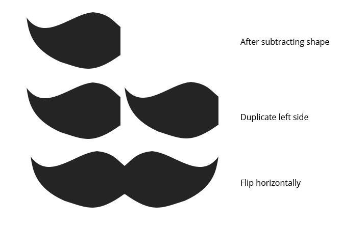 moustaches-powerpoint