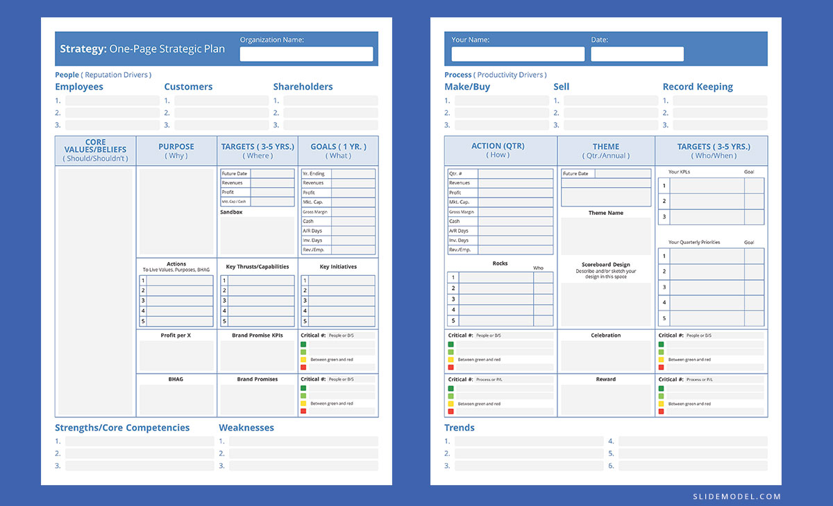 PPT Template One Page Strategy Plan