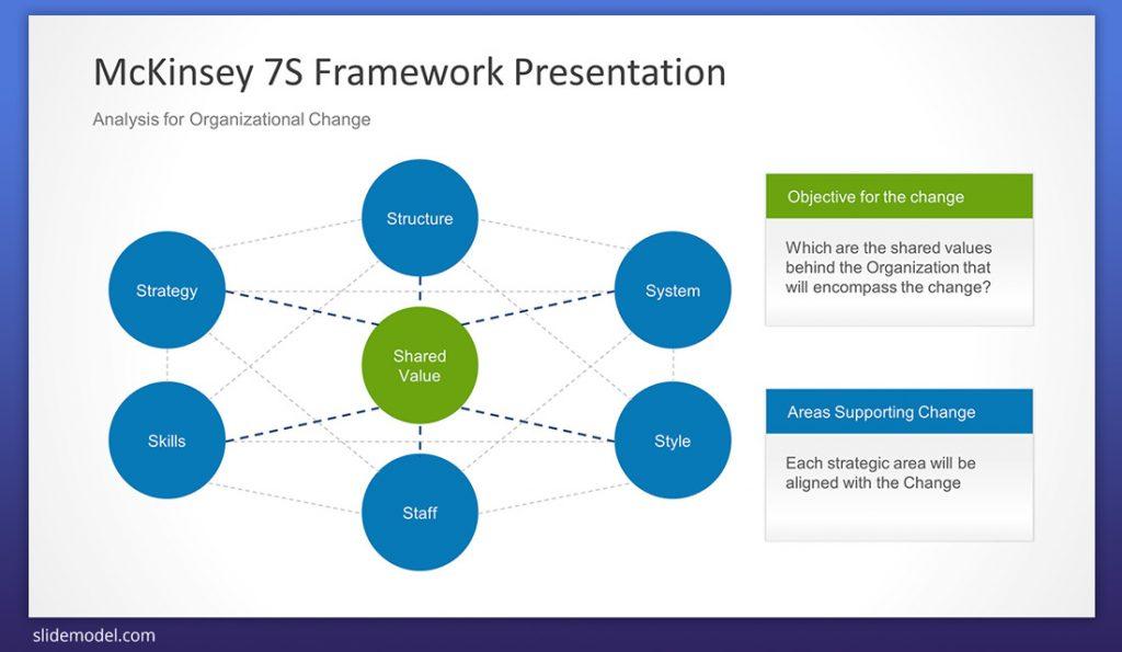 mckinsey powerpoint template