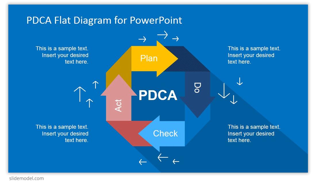 PDCA PowerPoint Diagram