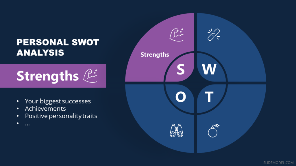 Personal SWOT Strengths Slide for PowerPoint presentations