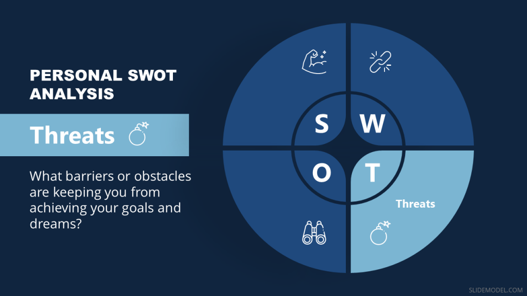 Personal SWOT Threats Slide design for PowerPoint