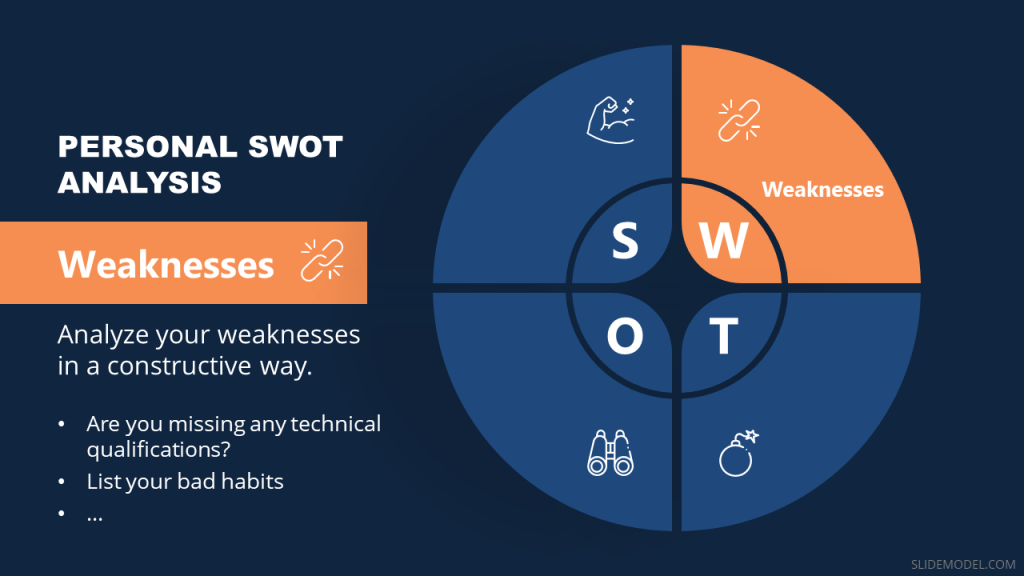 Personal SWOT Analysis slide with Weaknesses component