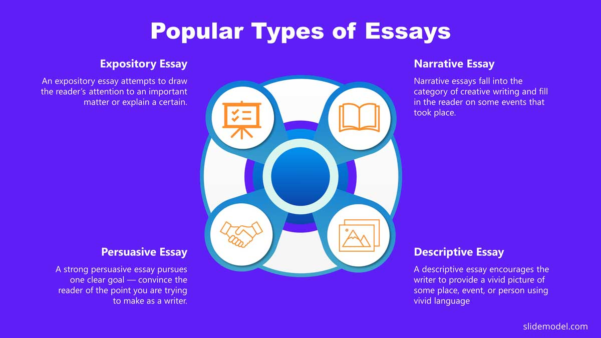 PPT Templates 4 Steps Diagram Essays
