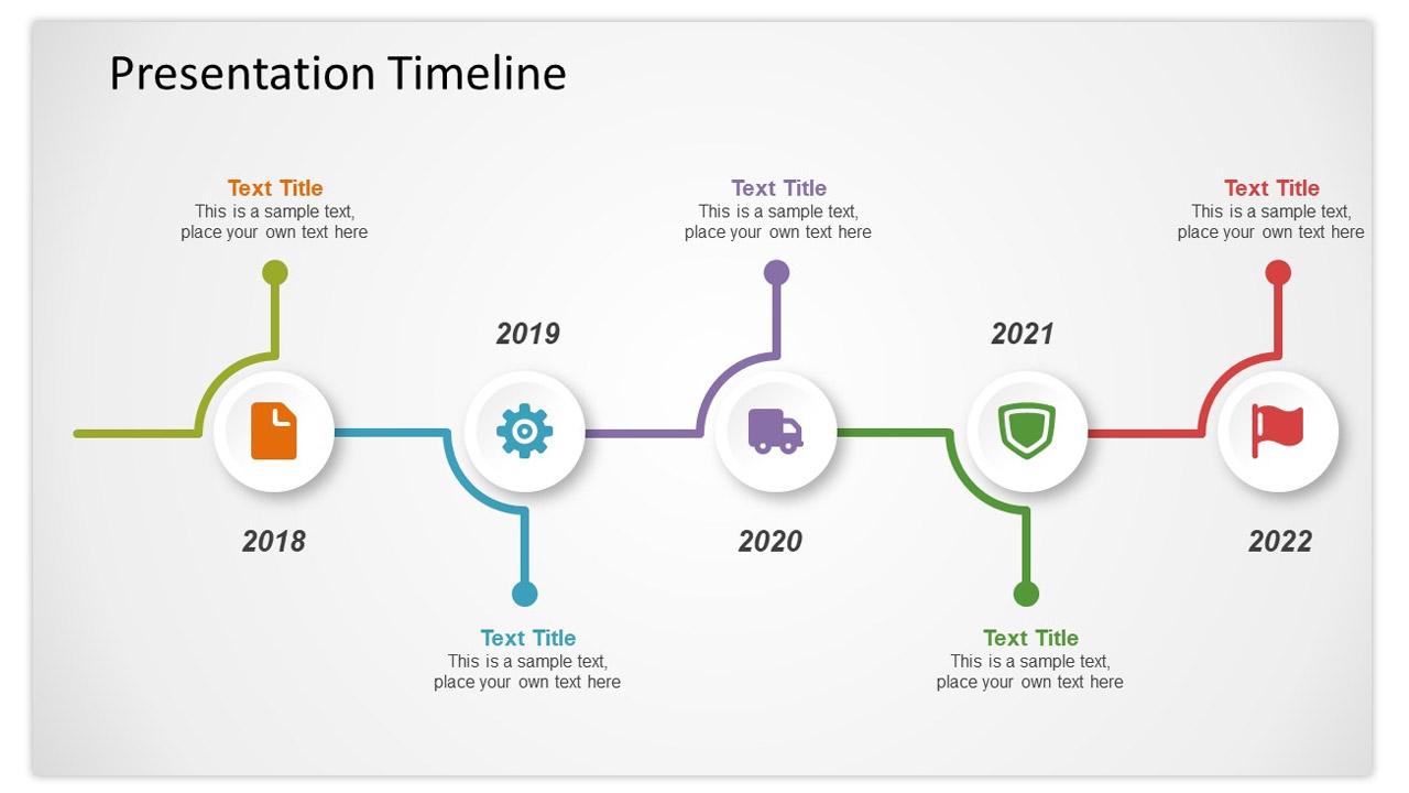 Presentation timeline Real Estate