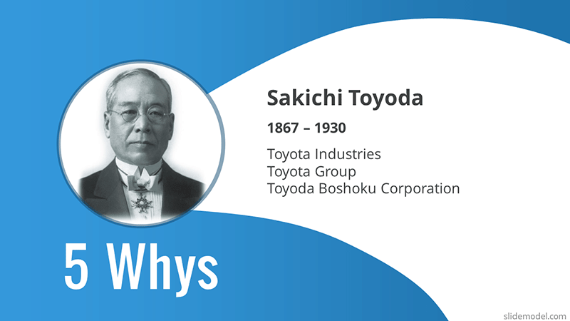 The Origin of Root Why Analysis - Sakichi Toyoda
