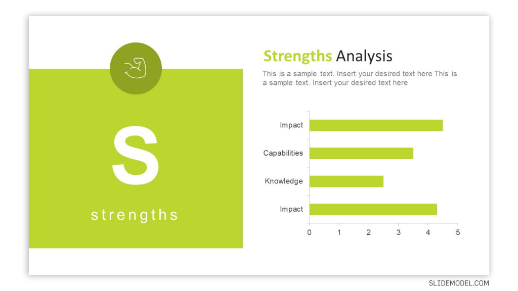 Strengths Analysis Slide in a Personal SWOT Analysis Presentation template