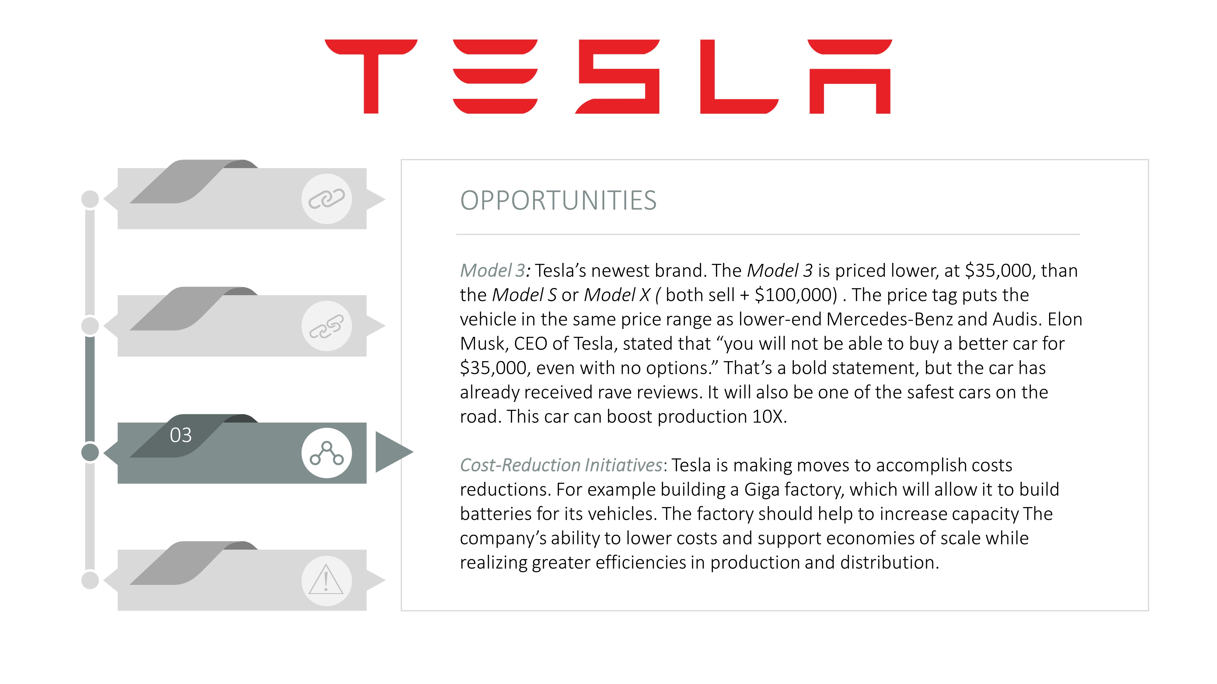 Opportunities for Tesla SWOT Analysis
