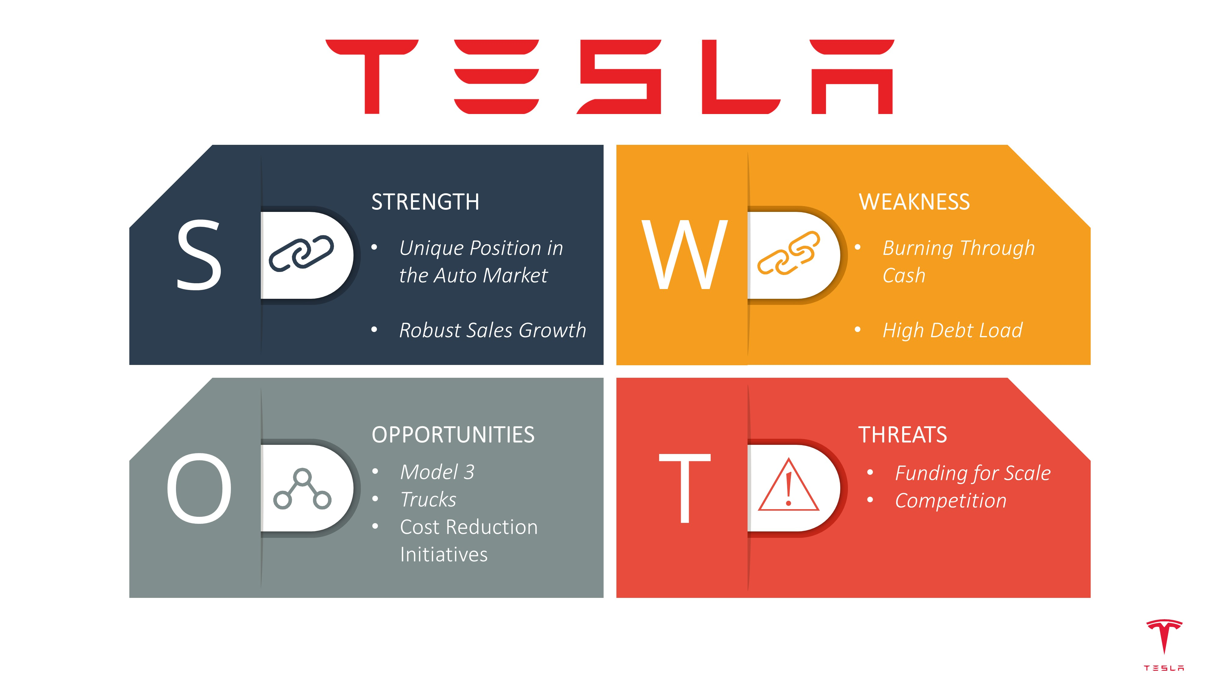 SWOT Analysis Presentation for Tesla Car Company
