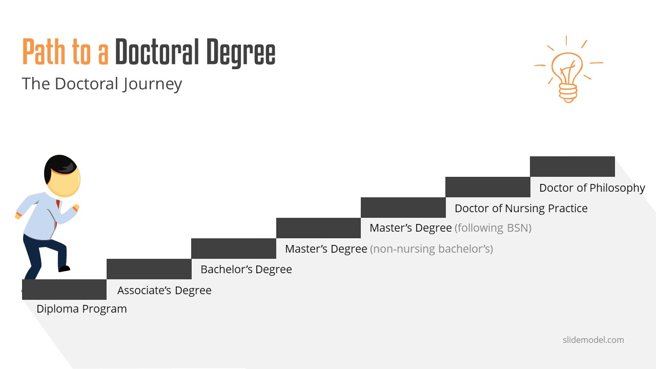 Path to a Doctoral Degree