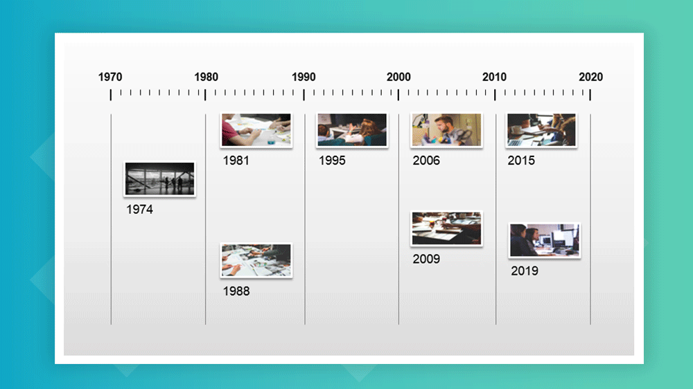 the essential guide to making timelines slidemodel
