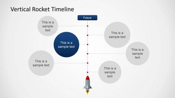 vertical-rocket -timeline-3