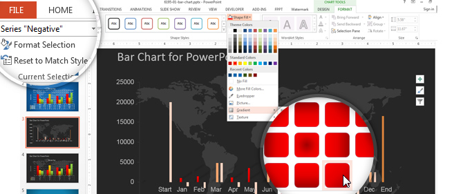 Stacked Bar PowerPoint Chart Customization